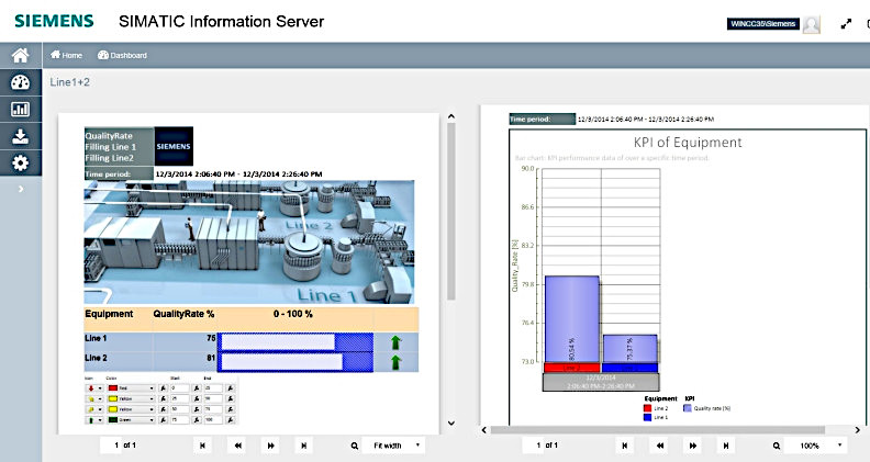 SIMATIC Information Server